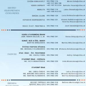 Kontakty MsU Zilina 032021-2