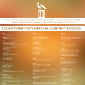 BRKO_rozmiestnenie kontajnerov_21042021