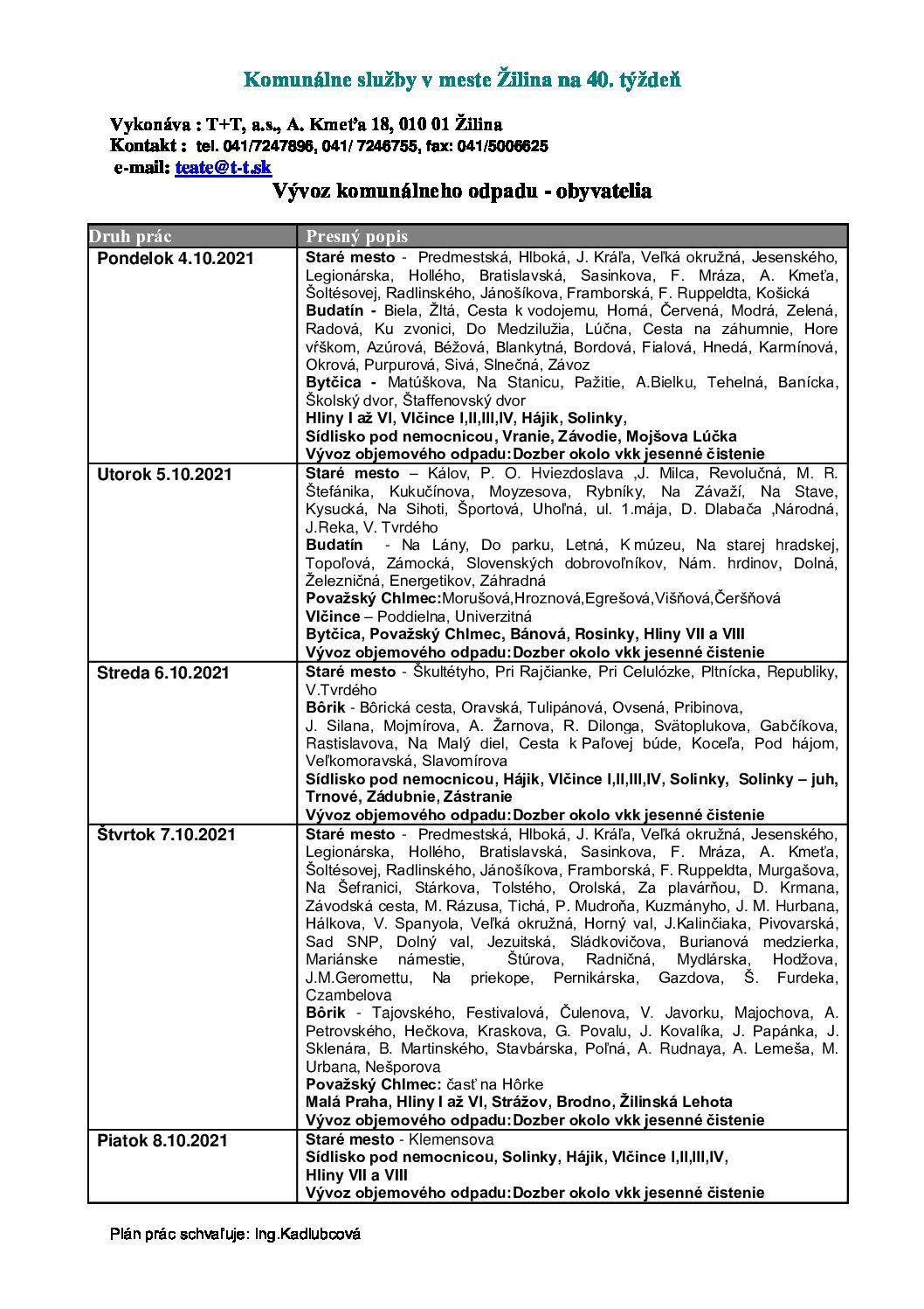 Komunálne služby v Žiline na 40. týždeň